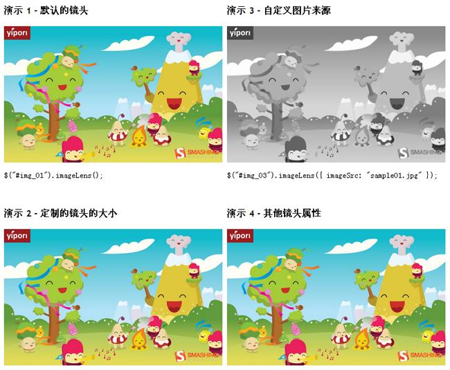 jquery实现图片放大镜插件,鼠标悬停局部图片放大镜头显示特效