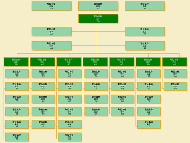 css3实现响应式组织架构图