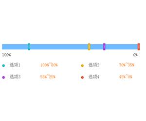 jQuery实现鼠标拖动滑块选择百分比特效代码